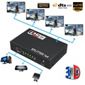 Full HD HDMI Splitter 1x4 - Audio & Video - Schwarz